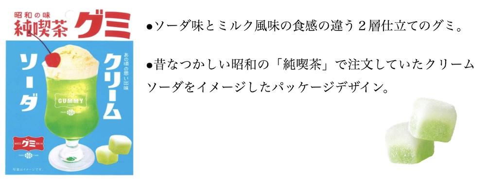 2021年4月26日よりJR西日本エリアの駅ナカ店舗にて数量限定発売!第2弾 昔なつかしい純喫茶のクリームソーダの味を思い起こすグミ「昭和の味純喫茶グミクリームソーダ」